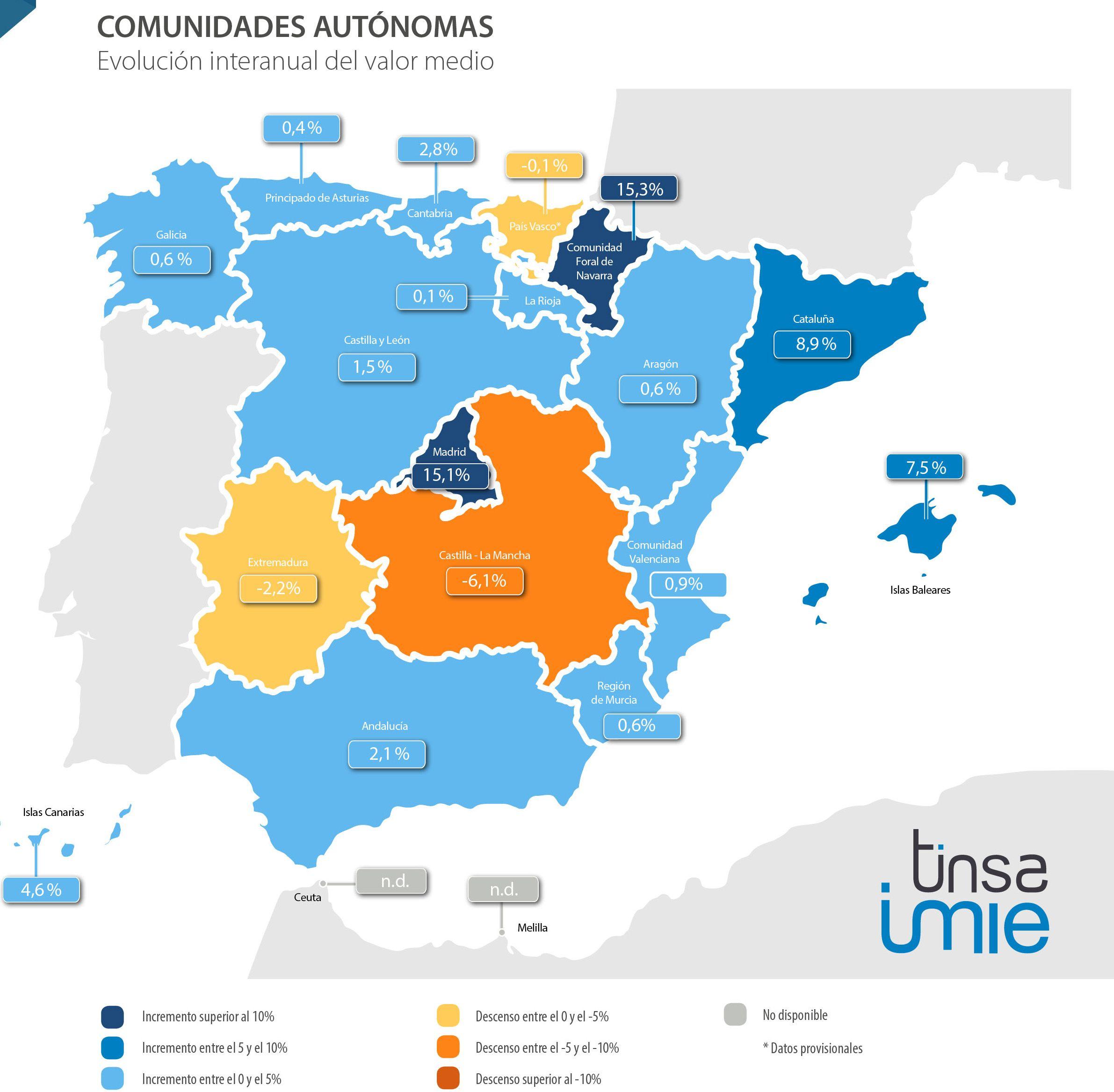 Datos por comunidades autónomas . Fuente:TINSA Mercados Locales 4º trimestre 2017