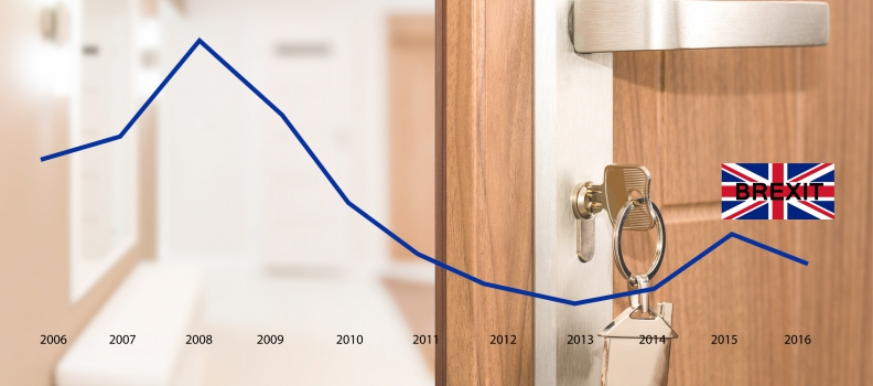 Efectos del Brexit en las compraventas de vivienda